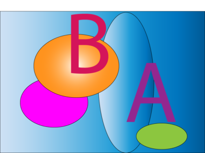Business Analysis Key Concepts -BACCM