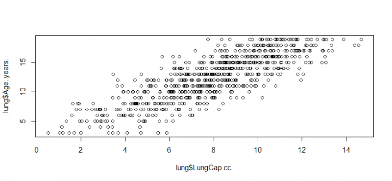 plot function 1